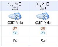20&21の天気