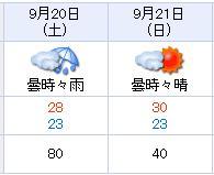 18日の天気予報