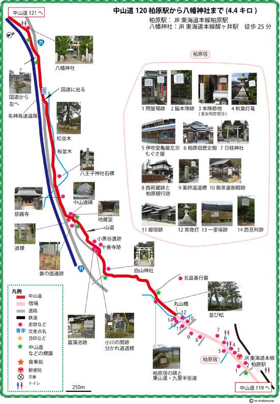 柏原から八幡神社まで