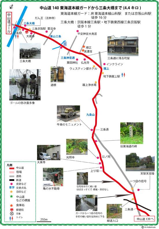 三条通東海道本線ガードから三条大橋まで