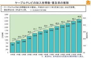 JapanCable.jpg