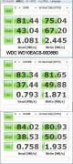 WDC WD10EACS-00D6B0b