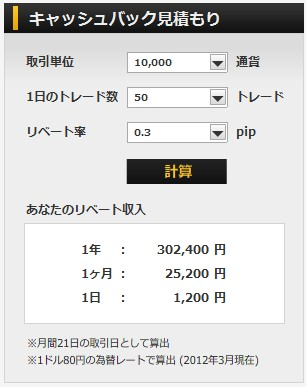 CashBackMitsumori201202.jpg