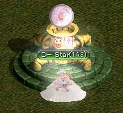 D‐Star