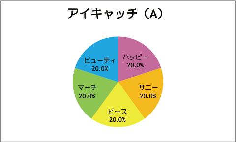 【スマイルプリキュア!】第10話:アイキャッチ(A)