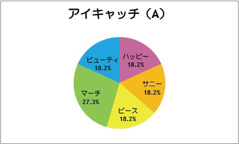 【スマイルプリキュア!】第11話:アイキャッチ(A)