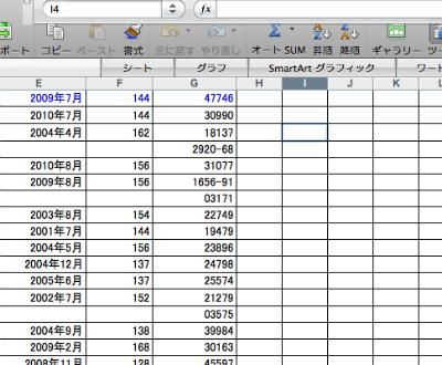kick-DIARY Excel で前ゼロを表示すると…